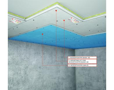 Slim A Sound Insulation System for Stretch Ceiling