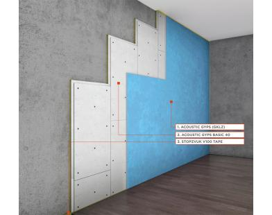 Slim A Wall Sound Insulation Frameless System