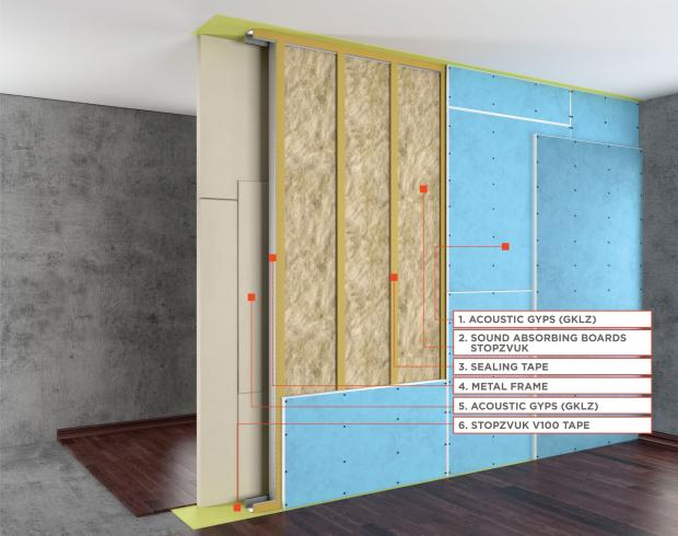 Basic 1 Partition Sound Insulation System