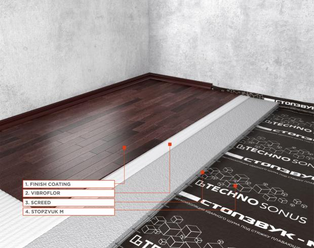 Standard 2 Floor Sound Insulation System (floating screed)